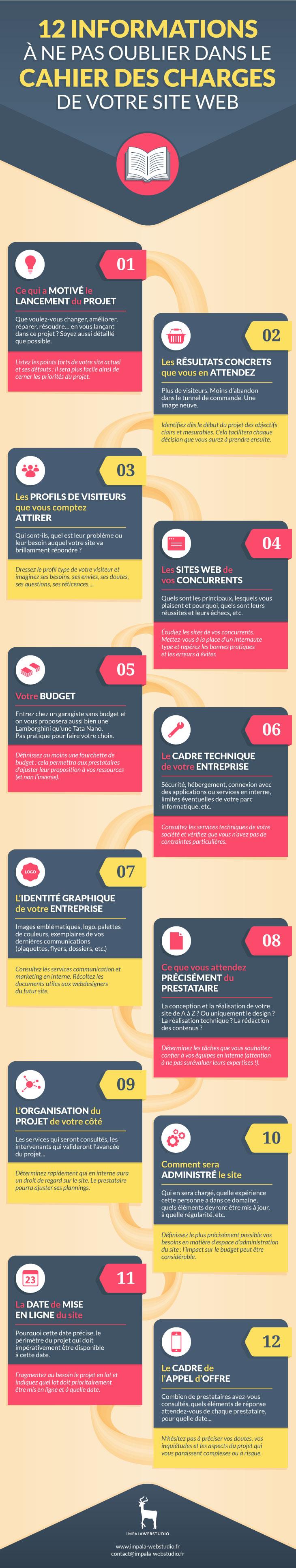 Cahier_des_charges_site_internet_12_infos