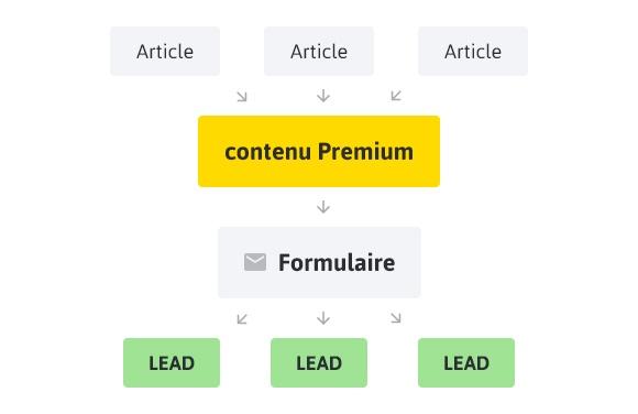 content-marketing-b2b.jpg