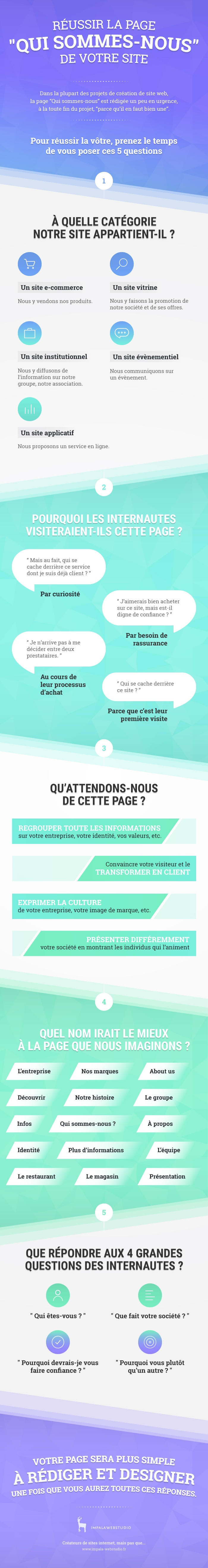 IWS_infographie-qui-sommes-nous_01.jpg