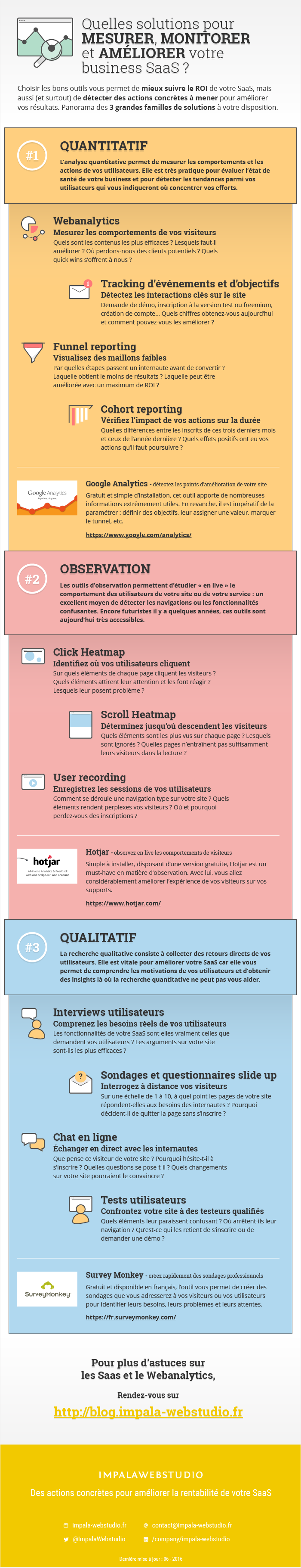 IWS_infographie-monitorer_01.png