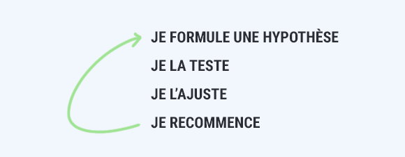 approche-web-marketing.png