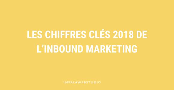 Les chiffres clés 2018 de l'inbound marketing